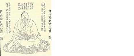 """Die drei Familien sind verbunden - Quelle: M. Darga, """"Das alchemistische Buch"""""""